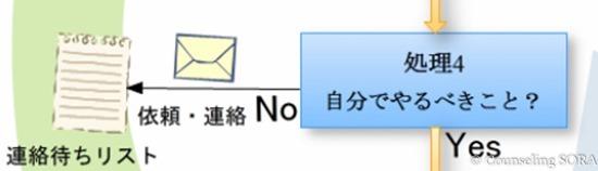 _170101_GTD_05
